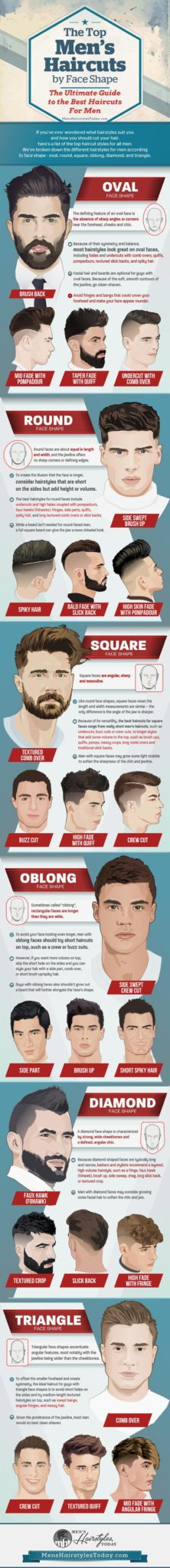 haircuts for men and boys